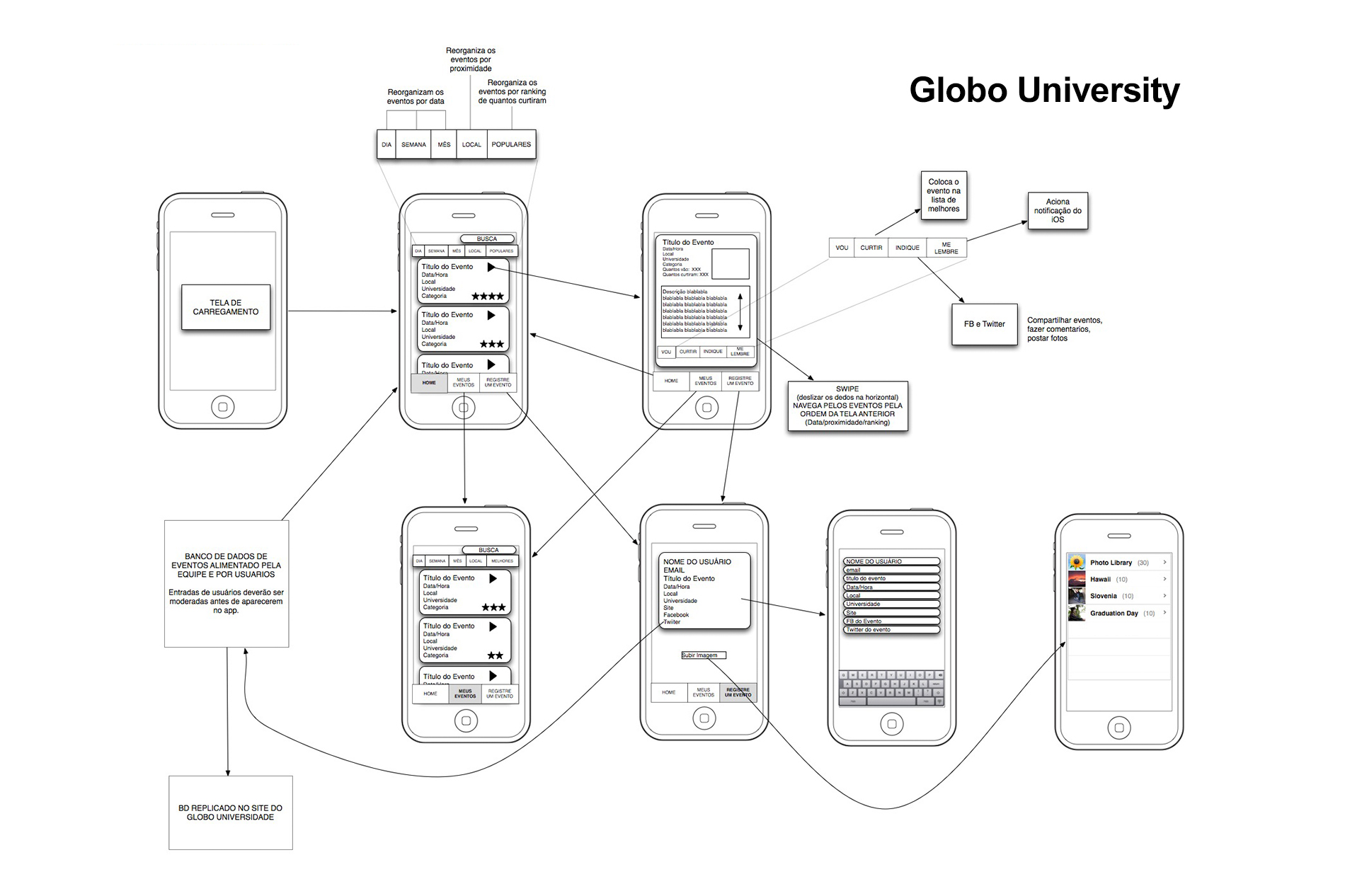 globo-apps_13